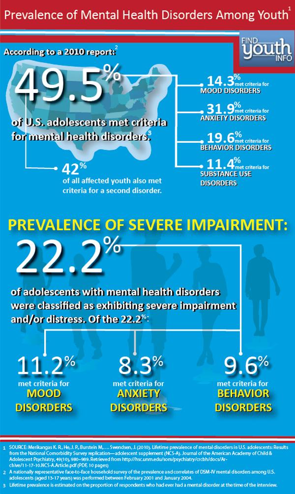 ymh_infographic