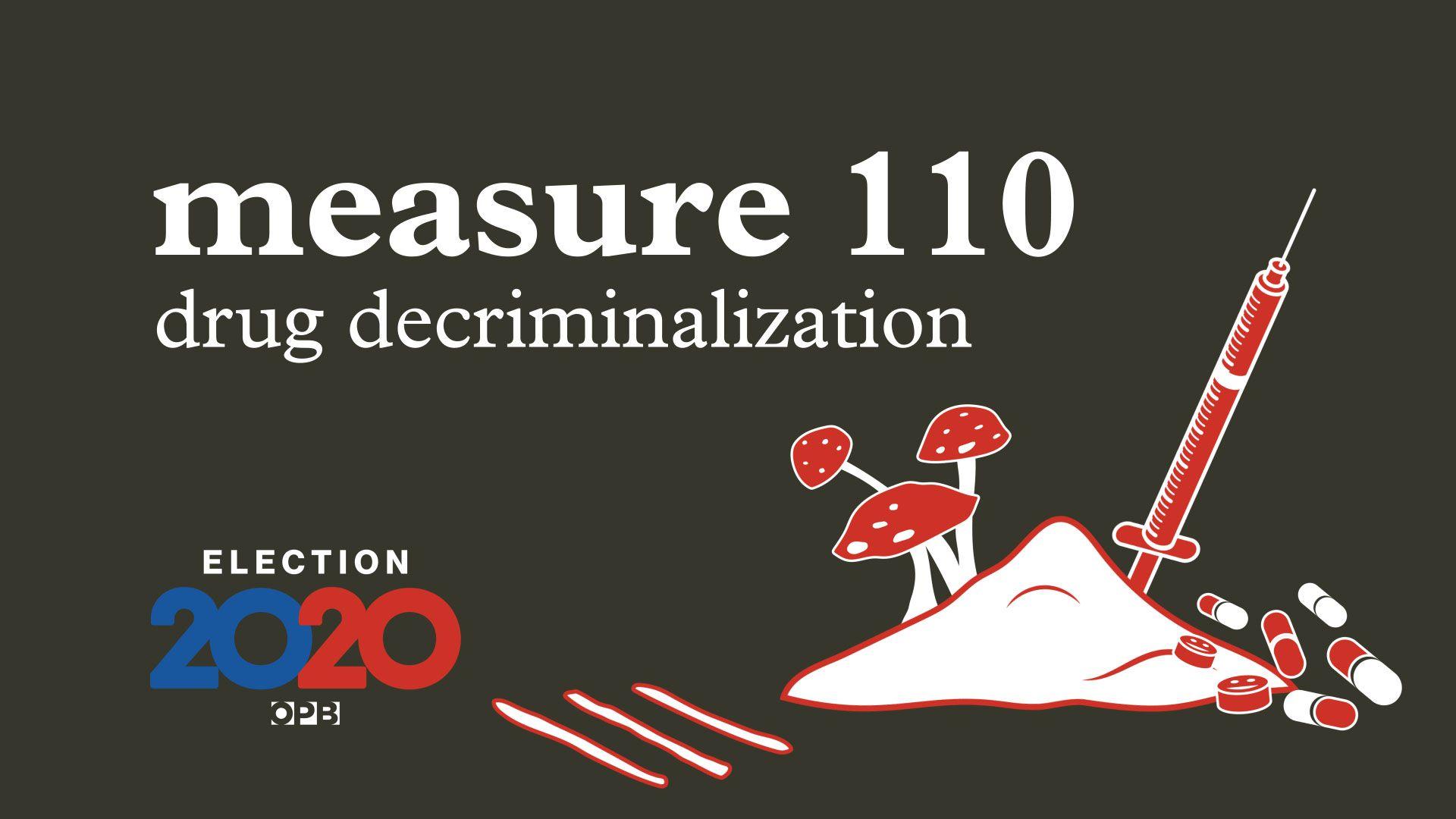 measure110